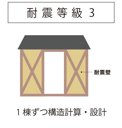 耐震等級3 | 1棟ずつ構造計算・設計